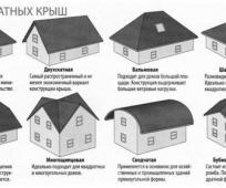 Проекты домов с разными типами мансардных крыш