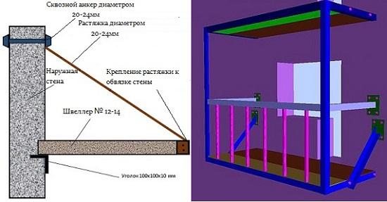 Усиление балконной плиты