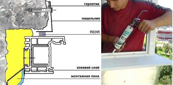 Герметизация остекления балкона