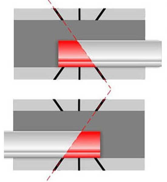 Правило правильной подрезки внешних углов плинтуса из полиуретана