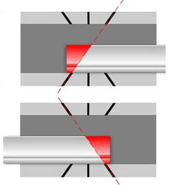 Правило правильной подрезки внутренних углов плинтуса из полиуретана