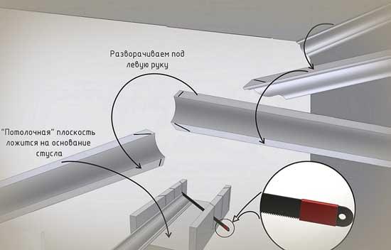 Укладка полиуретанового плинтуса для обрезки в стусле