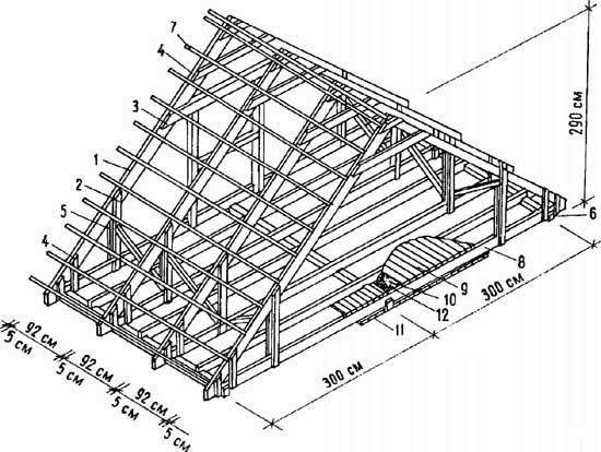 Очередность сборки стропильной системы двускатной мансардной крыши