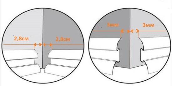 Правила установки напольного плинтуса на внутренний и внешний угол стены