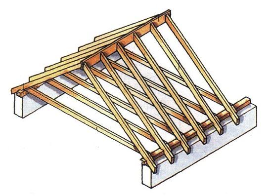 Деревянный каркас двускатной крыши с мансардой