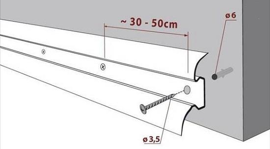 Крепление основы пластикового плинтуса к стене при помощи дюбелей
