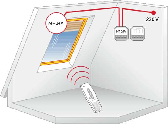 Схема установки на мансарде окна с электроприводом