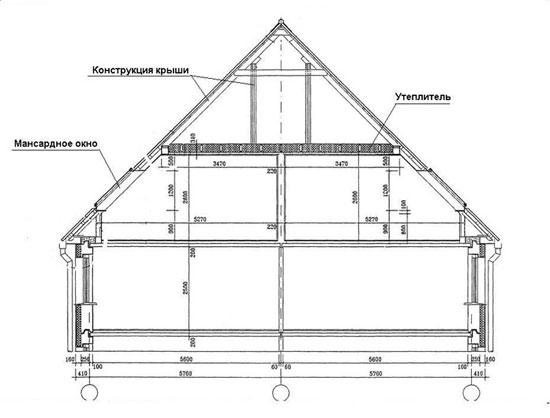 Проект-схема мансарды с необходимыми для строительства размерами