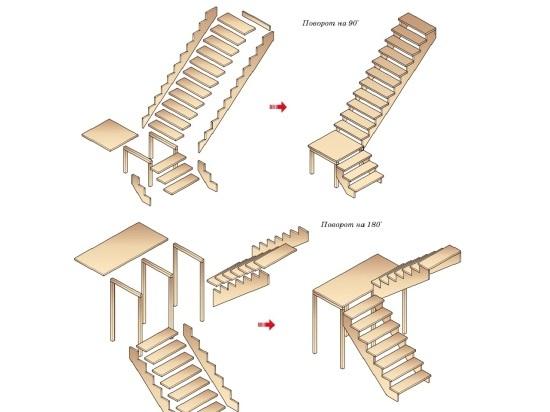 Схема мансардных лестниц с поворотом ступеней на 90 и 180 градусов