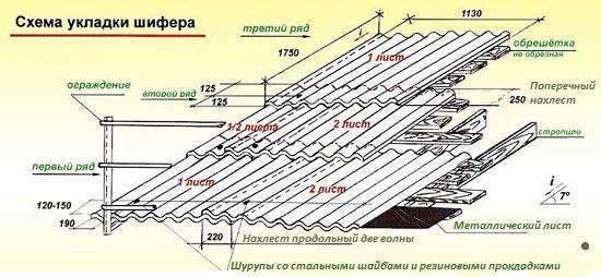 Правило укладки шифера на мансардную крышу