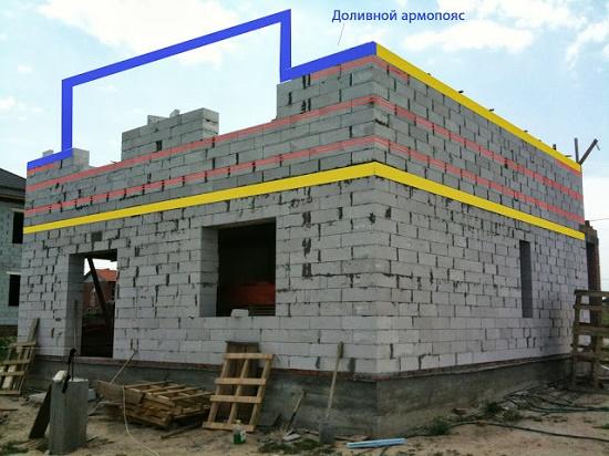 Установка армопояса при строительстве мансарды для дома из газобетона